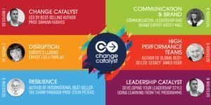 developing your leadership styles Developing your leadership skills is part and parcel of the management journey central to this is your ability to adopt and adapt different leadership styles to.
